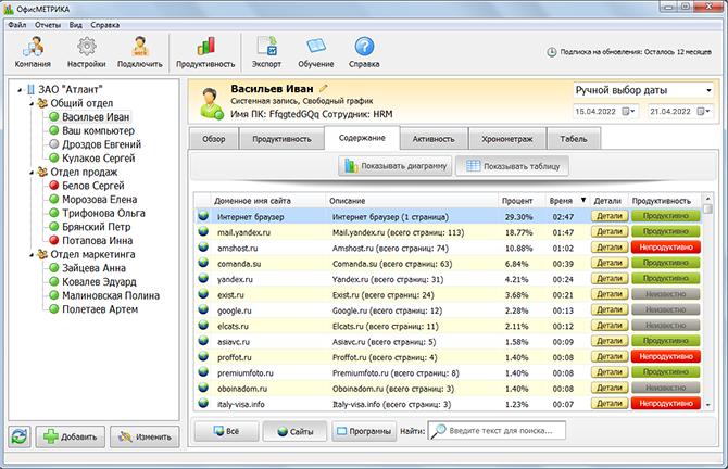 Отчет об использовании программ и сайтов